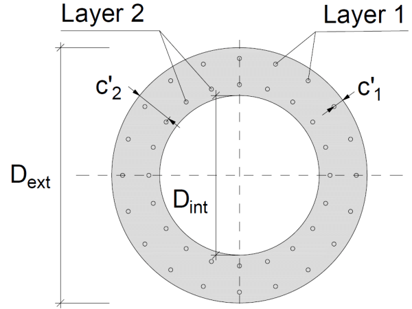 Circular or tubular concrete cross-section