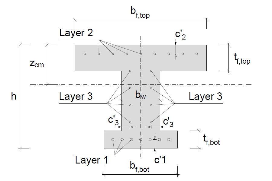 I-beam or T-beam concrete cross-section